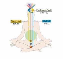 Sahaja Yoga Meditation Centre