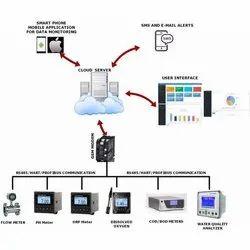 Water Quality Internet Solution Service, Wireless LAN