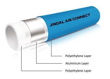 Jindal Mlc Pipes For Pneumatic Fitting