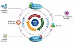 Image Optimization Services