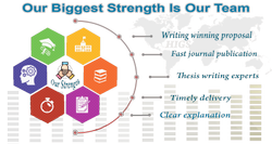 Technical Thesis Writing Services