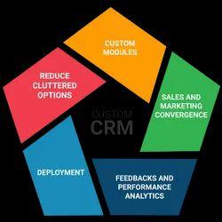 PHP/JavaScript Dynamic CRM Website Development Service