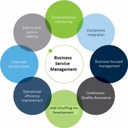 Business Support Services, Virtual