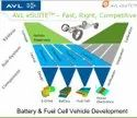 AVL - EV Software - eSuite Software - Battery Design Analysis Engineering and Simulation Software