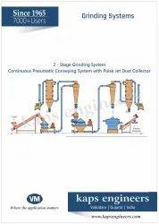 Dry Ginger Grinding  Machine
