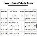 Export Cargo Pallets