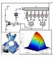 AVL Boost - 1D Engine Design Analysis Simulation and Development Software