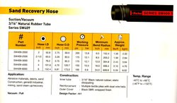 Sand Recovery Hose