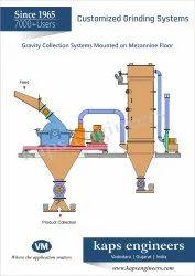 Salt Milling System