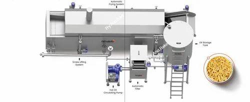 Continuous Namkeen Fryer With Heat Exchanger