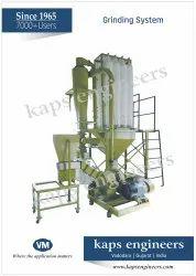 Turmeric Processing System
