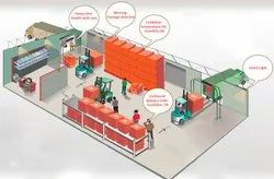 IOT Based Warehouse Management System