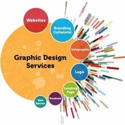 HTML5/CSS Responsive Web Graphics Designing Service, With 24*7 Support