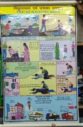 Safety shock Instruction Chart