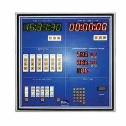 Surgeon Control Panel Membrane