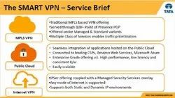 Smart VPN Network Solutions