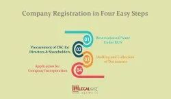 Company Registration / Company Incorporation