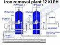 12 KLPH Iron Removal Plant
