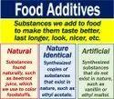 Food Additives Testing Service