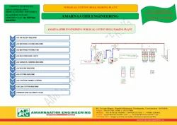 Manual Absorbent Surgical Cotton Plant 250 Kgs/Day