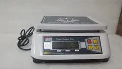 abs counter scale