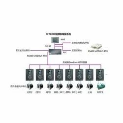 INVT KFT1000 Texturing Electrical Control System
