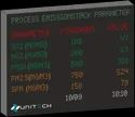 Environment Parameter Display Board