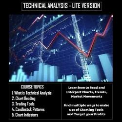 Technical Analysis - Beginner