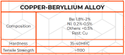 Non Sparking Cylinder Key Sparkless CYD-1008A