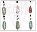Handmade Fashionable Oxidized Pendants For Jewelry