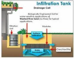 Rain Water Harvesting Non Woven Geo Textile