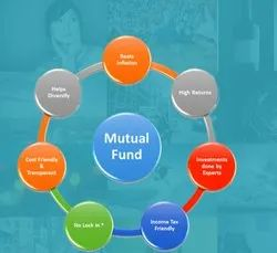 Mutual Funds Return And Advisory Service