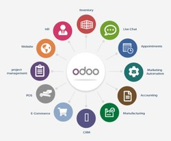 Odoo Erp Software
