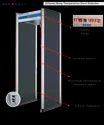 Thermal Infrared Door Walk Through