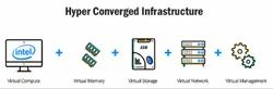 Hyperconverged Infrastructure Solutions - HCI