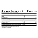 Immunity Essentials