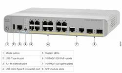 Poe Compact Switch 8 X Gigabit Ethernet Ports Cisco Catalyst 3560 Cx Series Switches, Model Name/Number: WS-C3560CX-8PC-S
