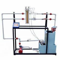 Flow Measurement By Venturimeter And Orificemeter Apparatus