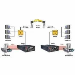 Data Or Internet Services Ethernet Leased Line Service, Wireless LAN