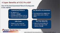 5.63 ICICI Prudential Term Deposit Scheme, Age Limit: 60, 7-15