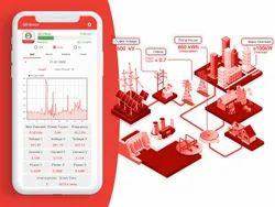Gill Sense Three Energy Management System, Iot Based