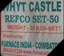 Castable Refractories