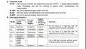 AI-808P Yudian Temperature Controller Profiler