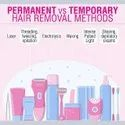 Hair Removing Cream Project Reports Consultancy