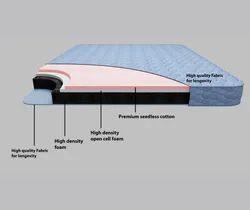 关闭普通高回弹泡沫床垫,尺寸:72 X 36英寸,厚度:6英寸