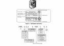 Yaskawa A1000 AC Drive, 1 HP to 650 HP, 1/3 Phase