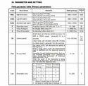 Yudian AI-509 Temperature Controller
