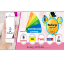 Rainet Technology Pvt.ltd Life Time Mobile Recharge Software, For Clickncah, 35000