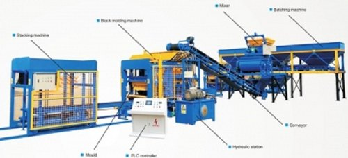 Fully Automatic Vibrotech Multi Brick & Block Machine Plant 32CVT