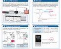 Fuji PXF9 PID/On-Off Temperature Controller